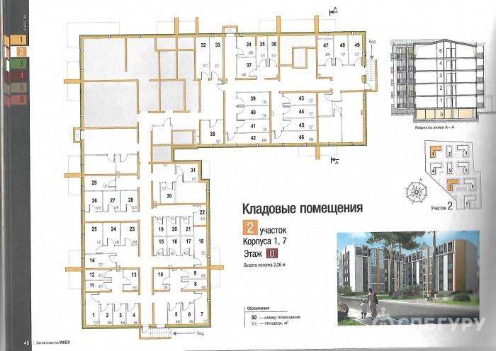ЖК Inkeri: приятный малоэтажный комплекс в Пушкине - Фото 34