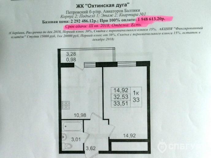 Охтинская Дуга – бюджетная новостройка в Девяткино недалеко от метро - Фото 20