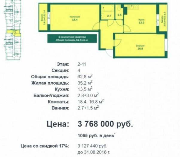 """ЖК """"Шушары"""" от компании """"Дальпитерстрой"""": за далью даль - Фото 57"""