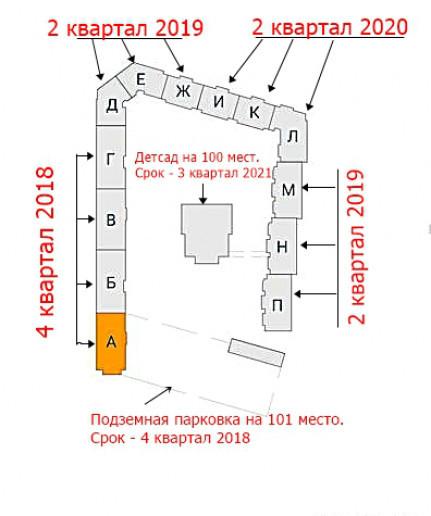 """ЖК """"Материк"""": маленькие квартиры в перенаселенном Мурино - Фото 3"""