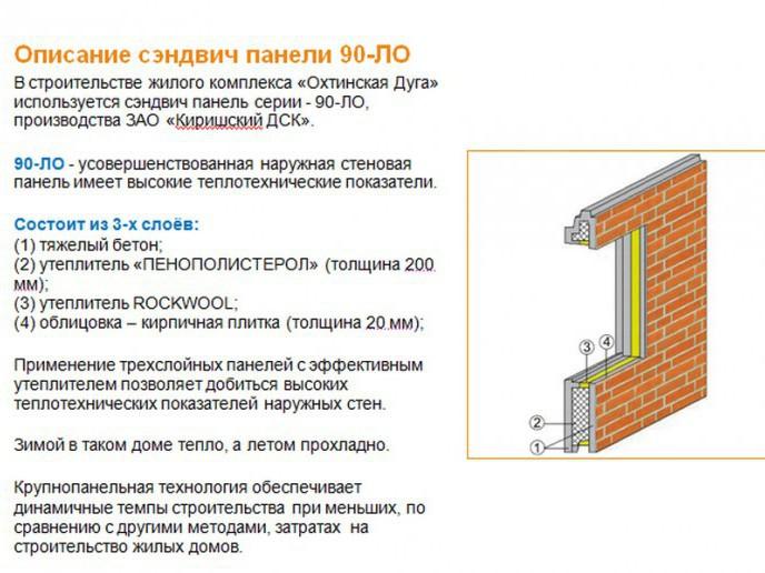 Охтинская Дуга – бюджетная новостройка в Девяткино недалеко от метро - Фото 5