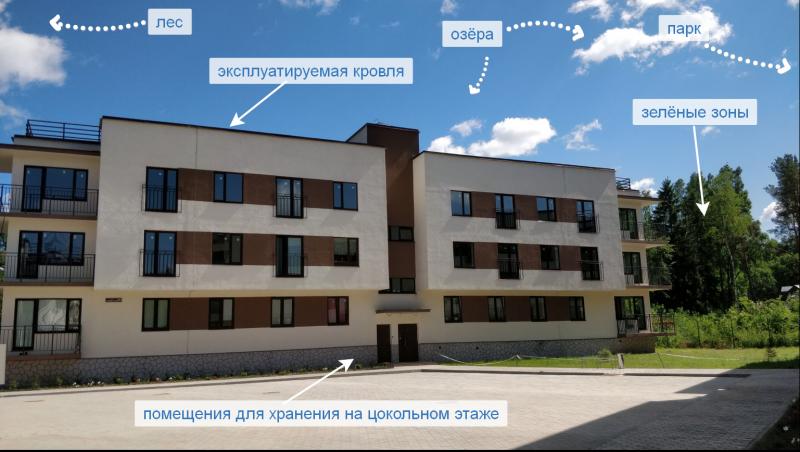 """ЖК """"Заповедный"""" - фото 4"""
