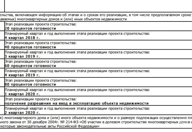 "ЖК ""Ломоносовъ"": царство студий с туманными сроками - Фото 9"