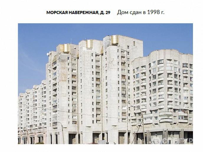 Green City – современный жилой комплекс в депрессивном месте. - Фото 2