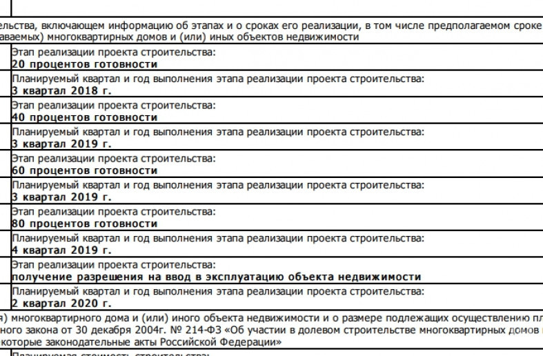 "ЖК ""Ломоносовъ"": царство студий с туманными сроками - Фото 8"