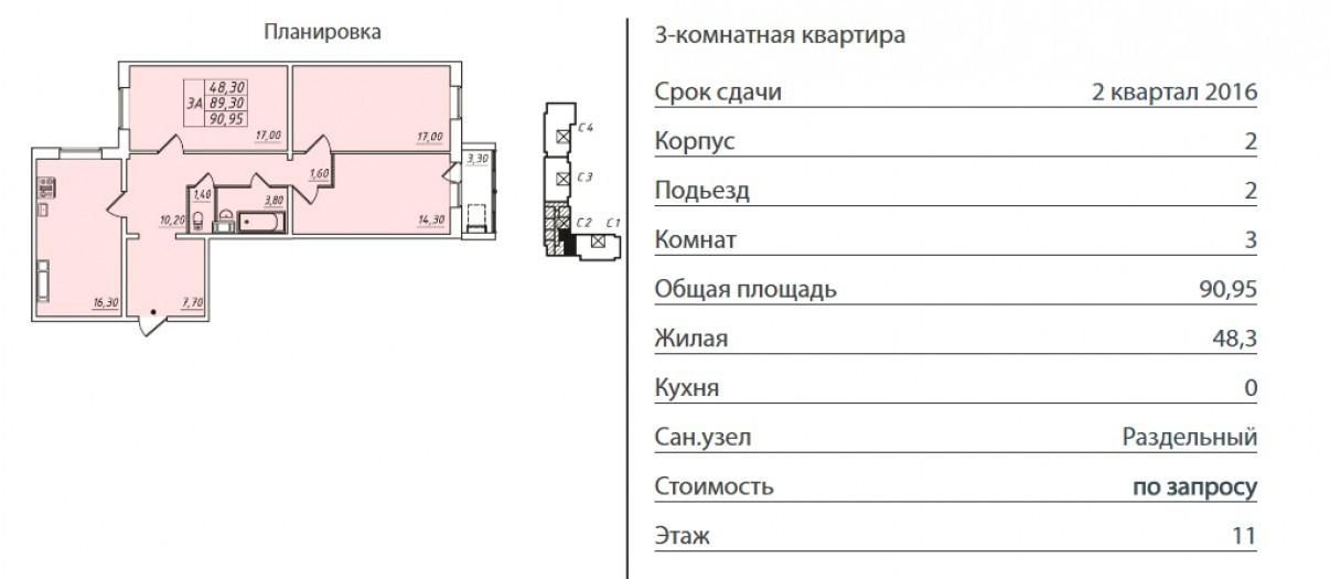 """ЖК """"Радужный"""", квартал 6: проект, к которому много вопросов - Фото 55"""