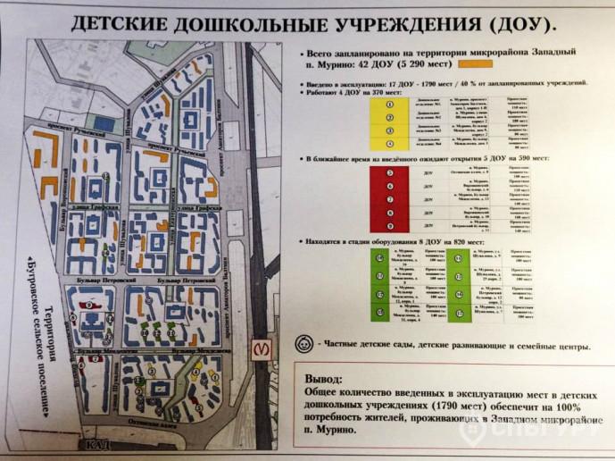 """ЖК """"Цвета радуги"""": жилье для тех, кто умеет ждать - Фото 8"""