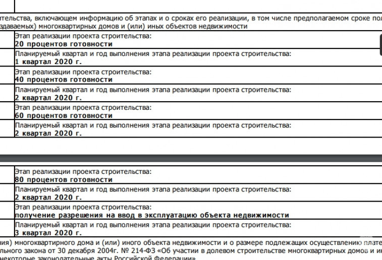 "ЖК ""Ломоносовъ"": царство студий с туманными сроками - Фото 10"