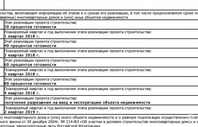"ЖК ""Ломоносовъ"": царство студий с туманными сроками - Фото 7"