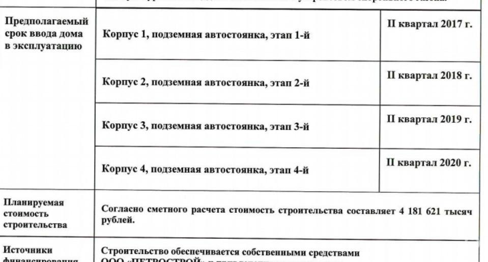 "ЖК ""Ломоносовъ"": царство студий с туманными сроками - Фото 6"