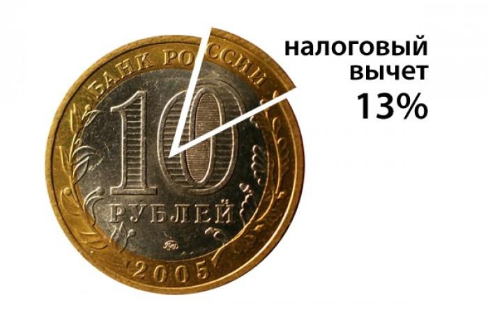 как купить авто в кредит в украине
