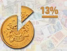 С 1 января вступили в силу новые правила получения налогового вычета